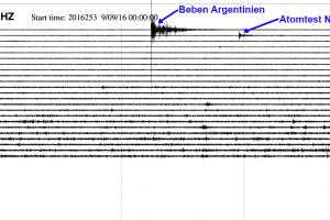 Vergleich der kurz hintereinander gemessenen Druckwellen für das Beben in Argentinien und für den Atomtest in Nordkorea