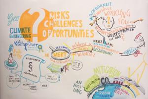 Illustration zur Climate-Engineering-Auftaktveranstaltung: Gabriele Schlipf