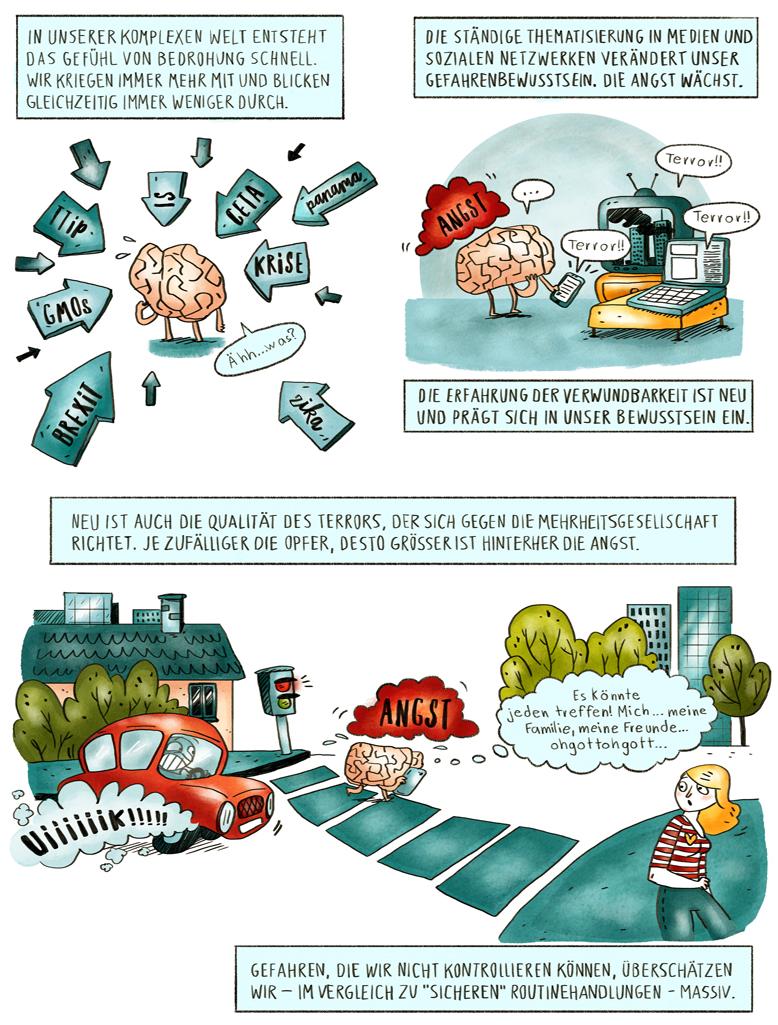 Wissenschaftscomic Klarsoweit Terror Angst Statistik Psychologie Europa