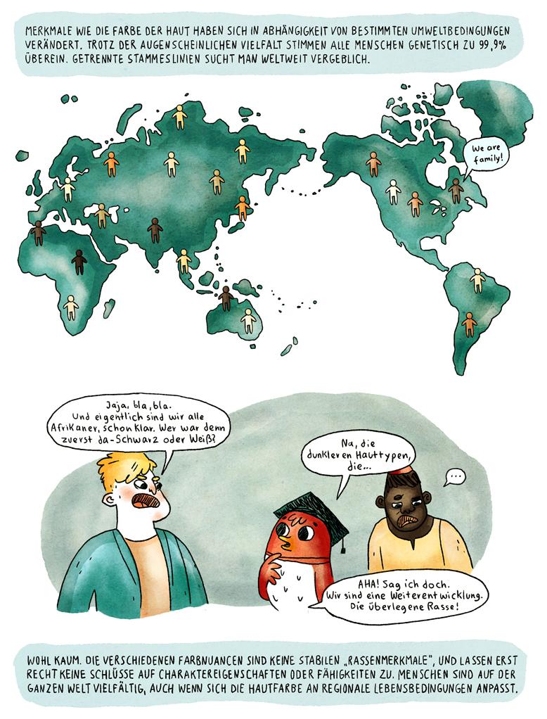 Helmholtz Wissenschaftscomic Molekularbiologie Rasse Rassismus Hautfarbe Evolution Ökologie