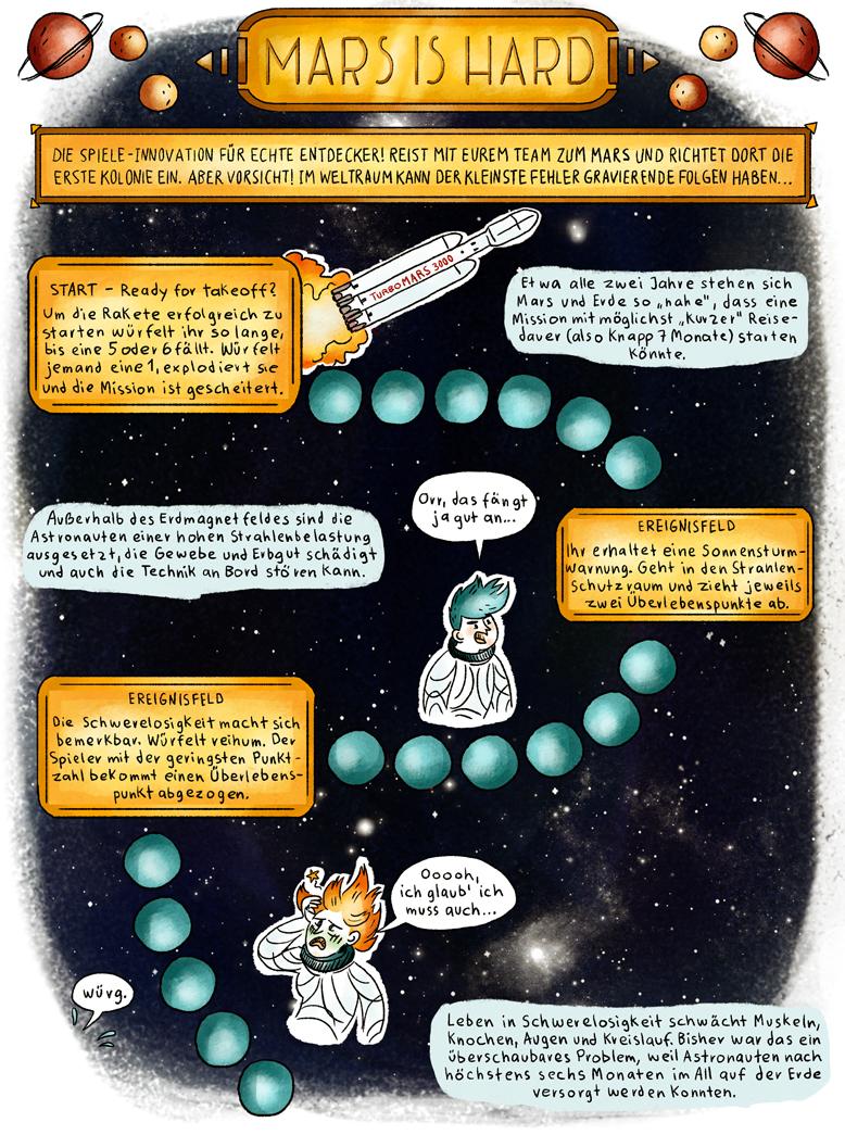 Helmholtz Wissenschaftscomic Physik Astrophysik Raumfahrt MarsOne SpaceX Mission to Mars