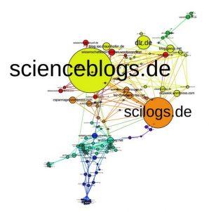 Vernetzung deutscher Wissenschaftsblogs. Bild: Jonas Kaiser and Benedikt Fecher