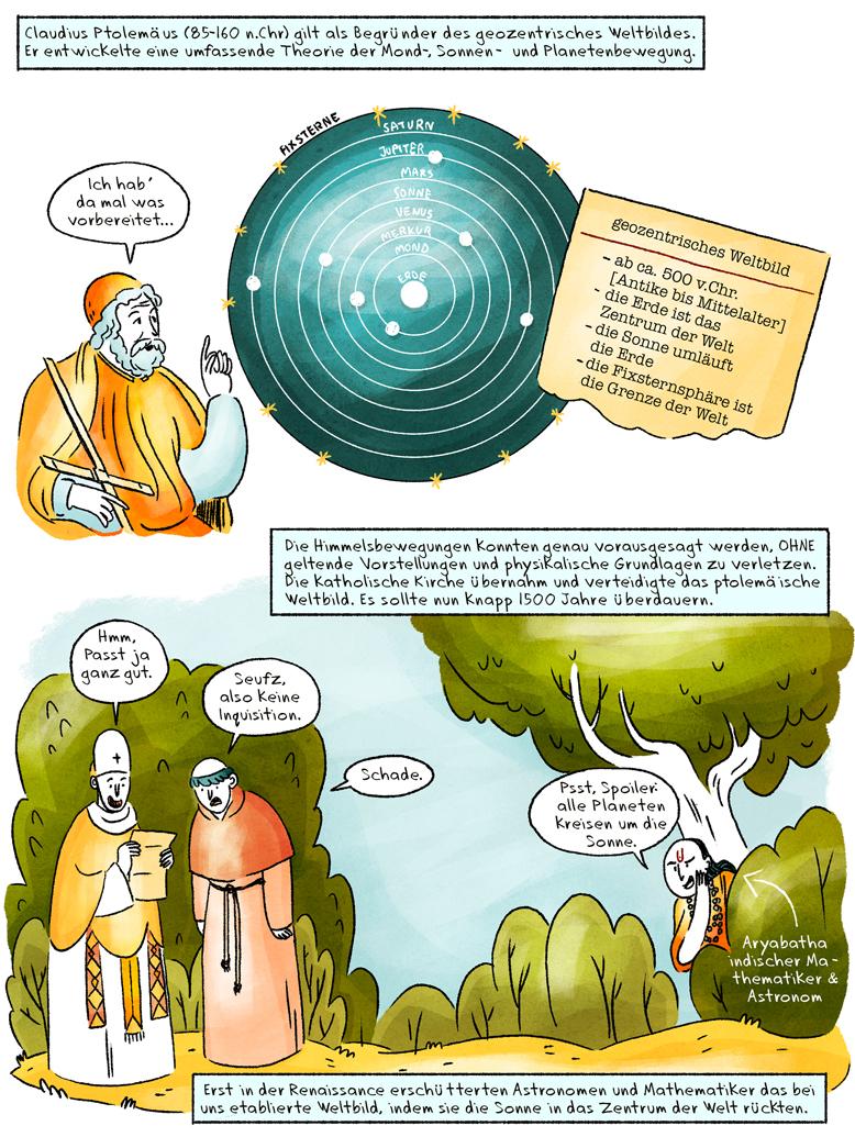 Helmholtz Wissenschaftscomic Weltbilder Wissenschaftsgeschichte Astronomie Physik Mathematik