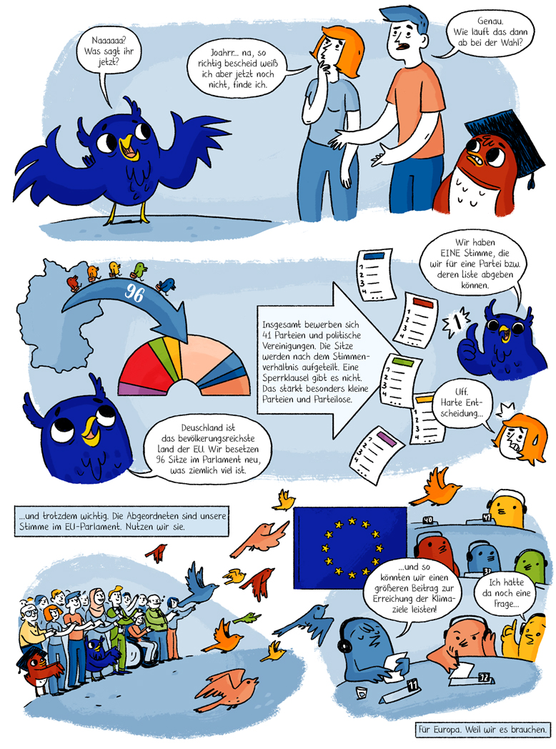 Helmholtz Wissenschaftscomic Wahl Europawahl Europa EU gehwaehlen