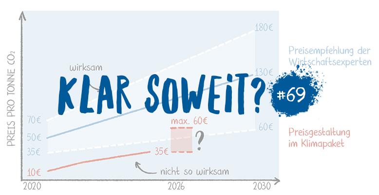 Klar Soweit? #69 Klima-Kompass