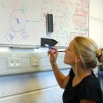 Katharina erklärt mir ihr Experiment an der Tafel. Bild: GSI