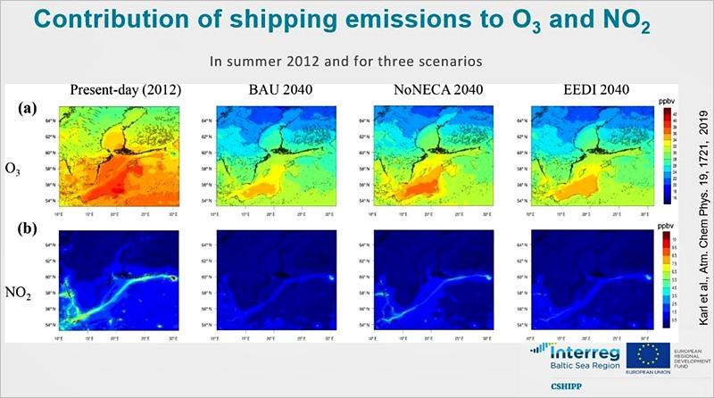 Grafik Veränderungen Schiffsemissionen