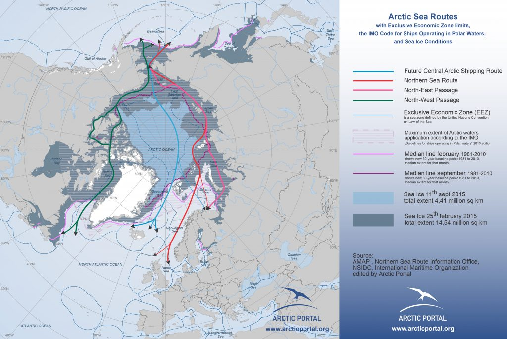 Figure 3 Arctic Shipping Routes, including the North-West Passage in green color and the Northern Sea Route in red. (©Arctic Portal)
