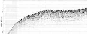 Typical Parasound sediment profile. The wave-like surface is not indicating sediment structures, but the wave-induced movement of our vessel. The horizontal lines mark the depth below sealevel with a distance of 10 m. In this case, sedimentary structures up to a depth of 20-25 m can be distinguished. A suitable coring location.