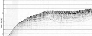 Typisches Parasoundprofil des Meeresbodens. Die unruhige Oberfläche zeigt keine Sedimentstrukturen, sondern durch den Seegang hervorgerufene Schiffsbewegungen. Die horizontalen Linien markieren die Tiefe unter dem Meeresspiegel im Abstand von 10 m. In diesem Fall sind Sedimentschichten bis ca. 20-25 m Tiefe zu erkennen - eine geeignete Kernstation.