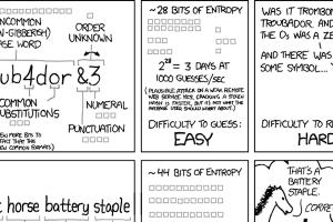 Passwort-Sicherheit. Comic: XKCD No. 936, CC-BY-NC 2.5