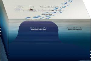 Neues vom Larsen C-Schelfeis im Weddellmeer